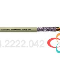 """""""0035820"""" Cáp Lapp Kabel (  0035820 ) UNITRONIC LiYCY (TP) 2 x 2 x 0,75"""