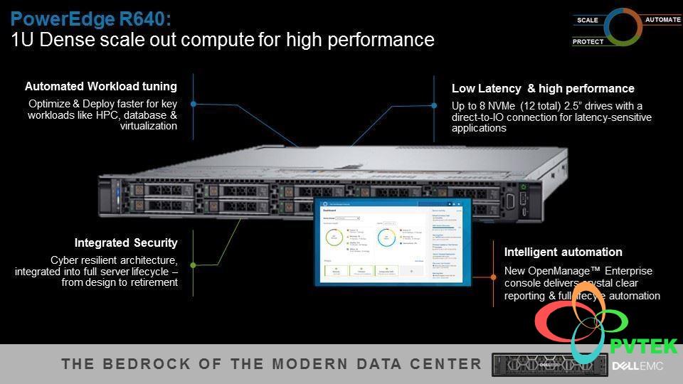 Máy chủ Dell PowerEdge R640 3 5
